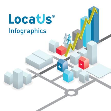 Infographics Locatus